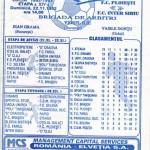 fc ploiesti inter 22.11.1992 - 3-0